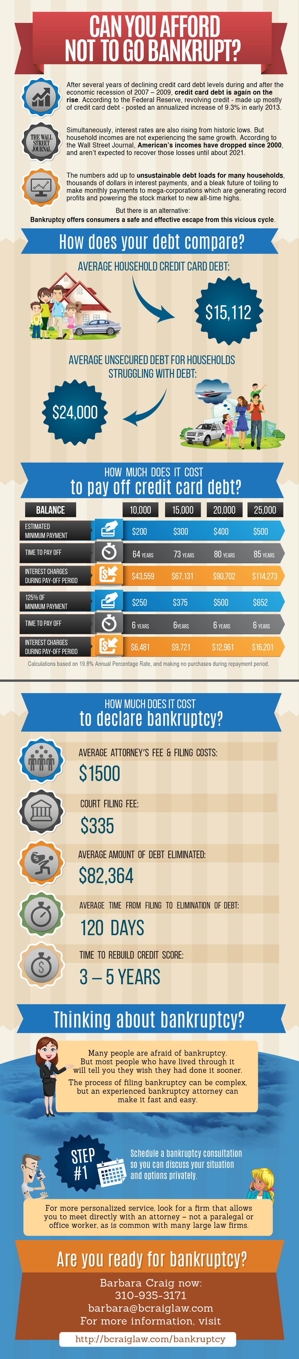 free south bay bankruptcy infographic