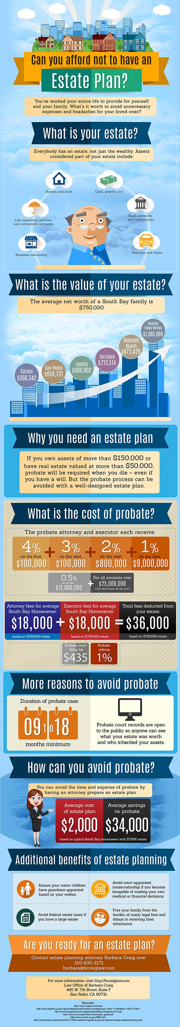 estate planning south bay attorney
